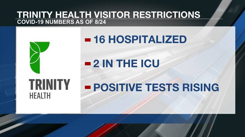 trinity visitor restrictions