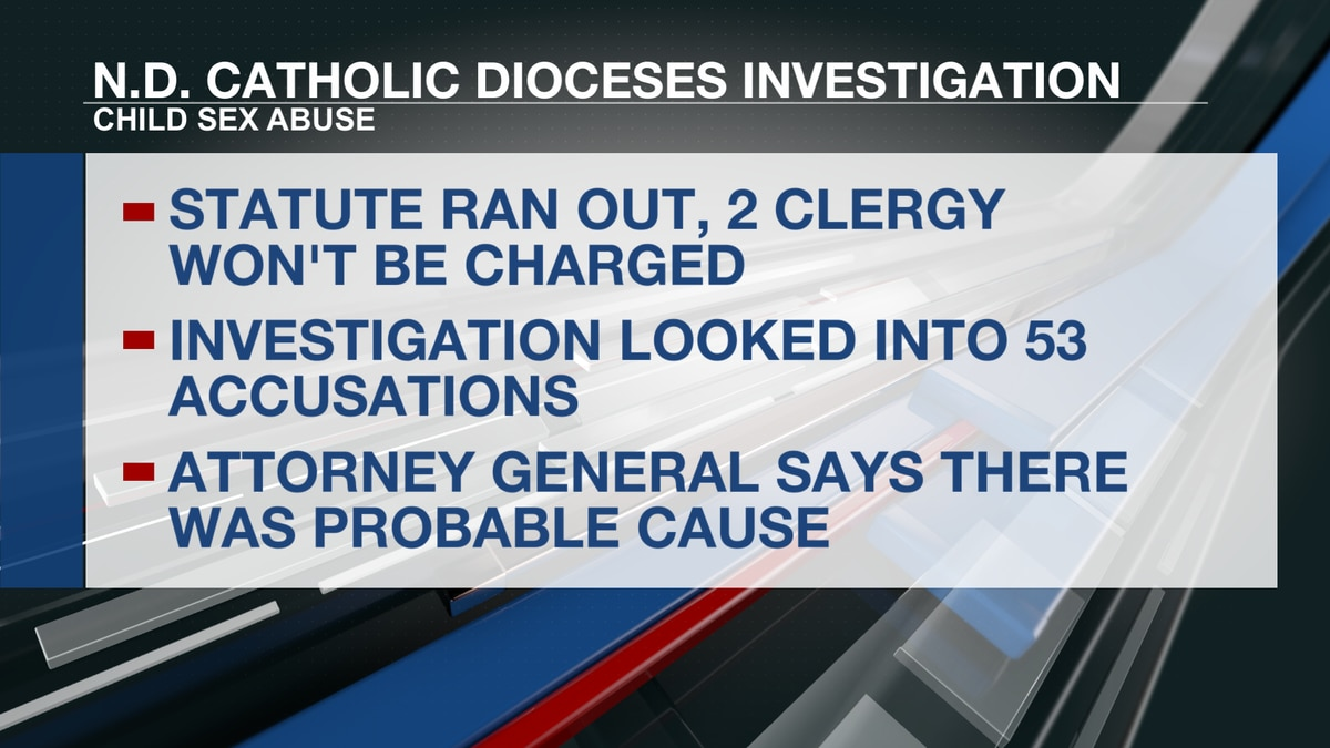 ND Catholic Dioceses Investigation