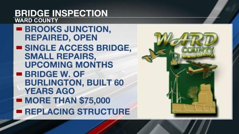 Ward County Bridge Inspection