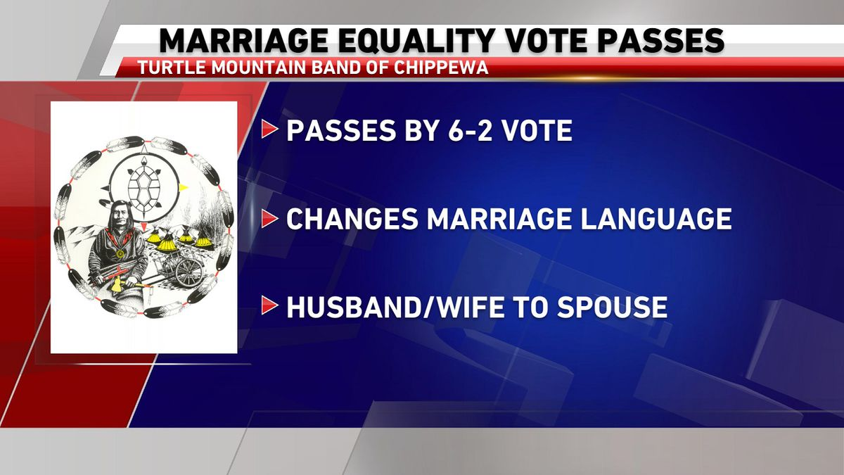 Turtle Mountain tribe passes marriage equality vote