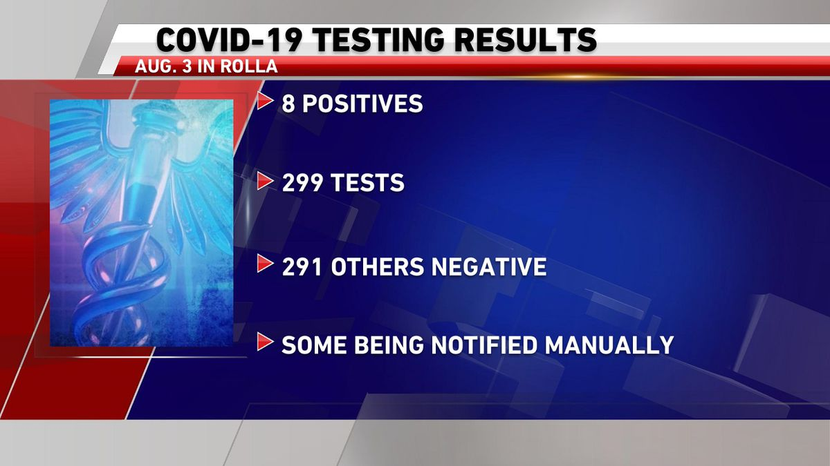 The results are in from a recent COVID-19 mass testing event in Rolette County.