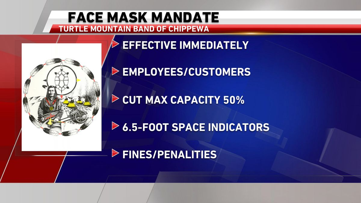 Face mask requirement