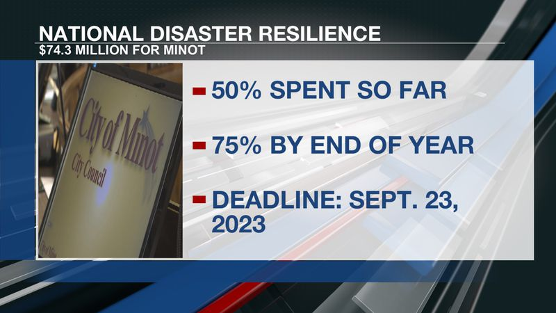 Progress of Minot's use of NDR funds