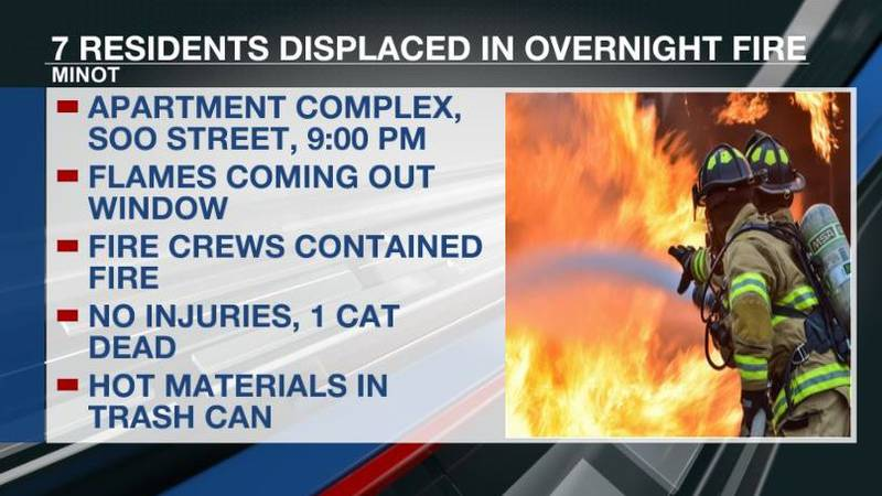 Seven Minot residents are displaced after an overnight fire in southeast Minot.