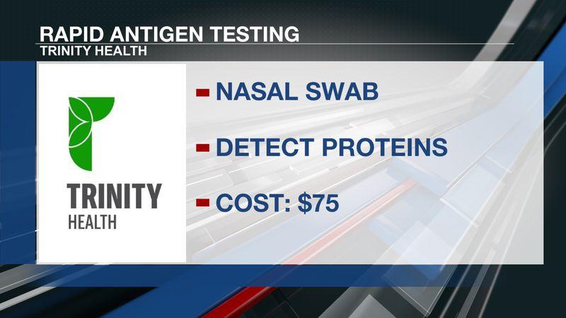 Trinity Health offering rapid antigen testing