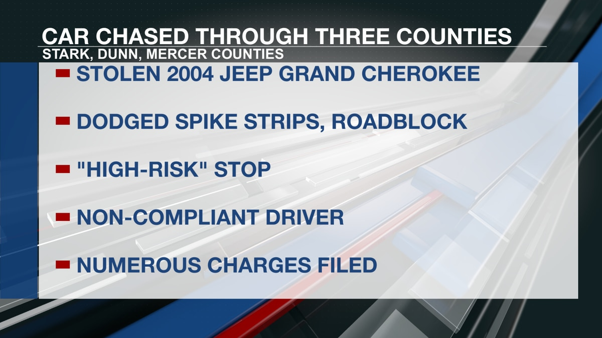 Car chased through three counties
