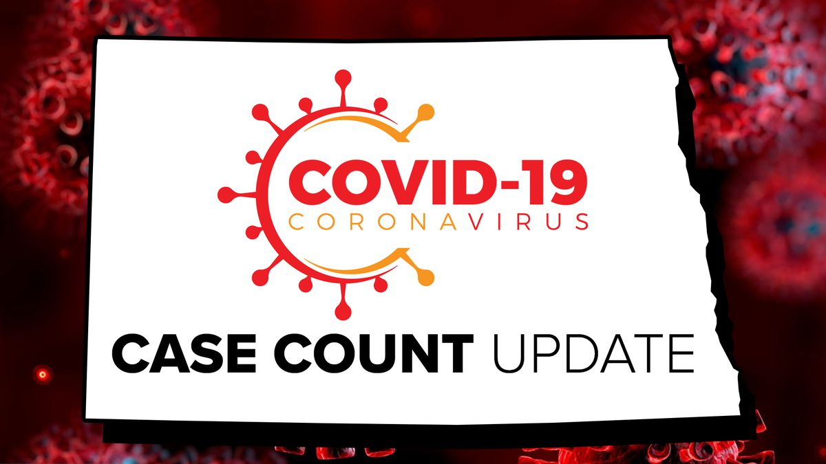 North Dakota COVID-19 case count update
