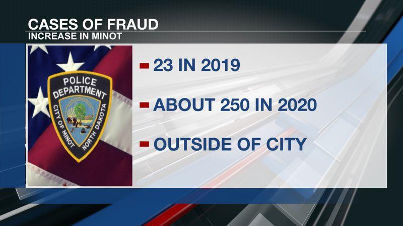 Minot raise in fraud