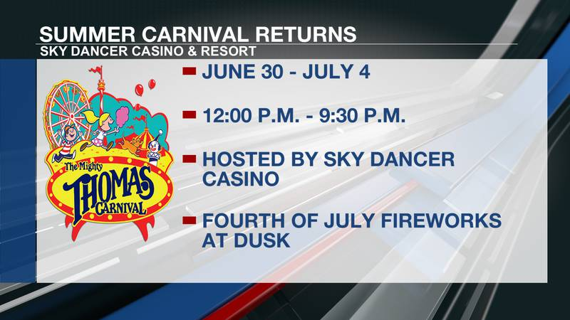 After having to cancel last year due to COVID-19, the Mighty Thomas Carnival has returned for...