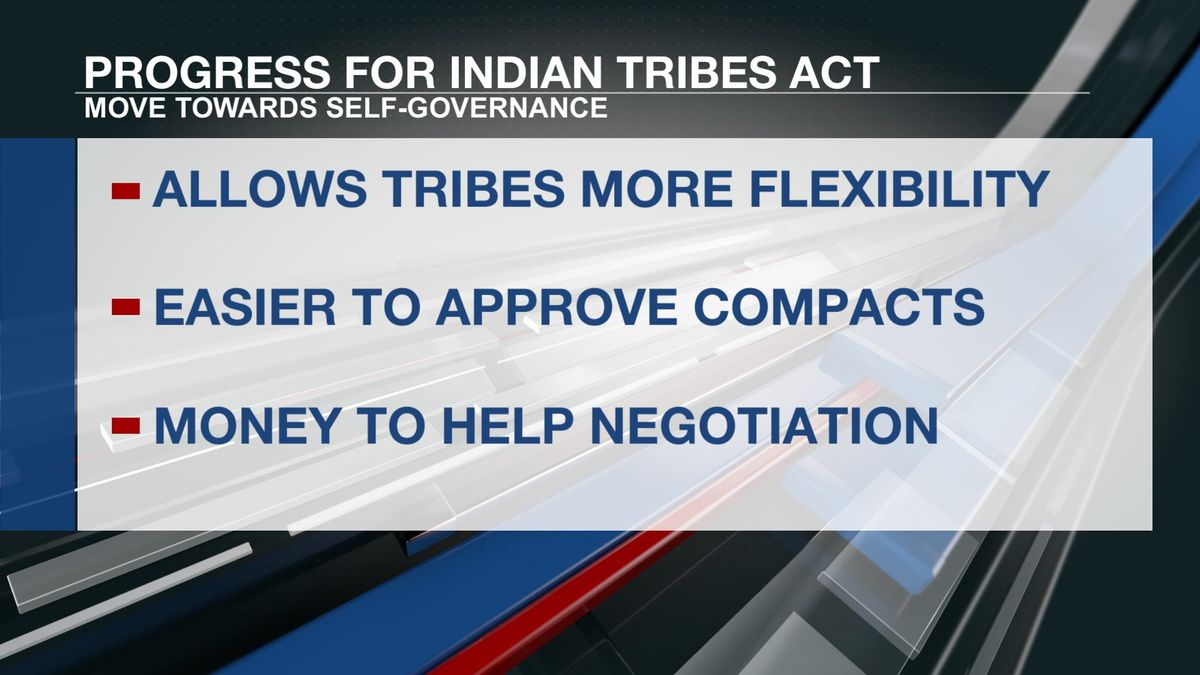 Progress for Indian Tribes Act