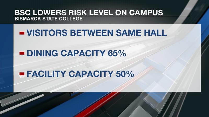 BSC lowers risk level on campus