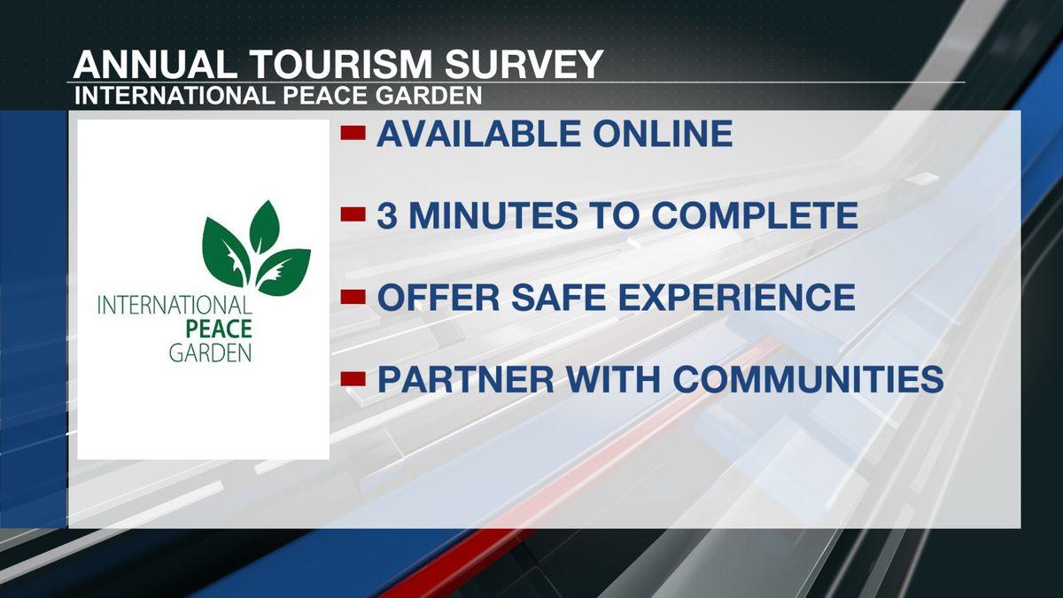 International Peace Garden survey