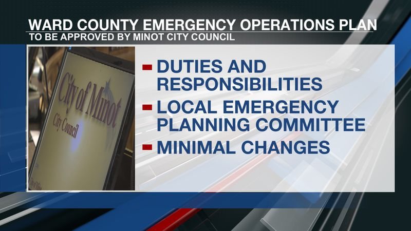Ward County Emergency Operation Plan