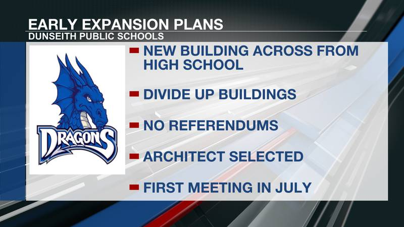 The new building will allow the district to divide students by grade and create standalone...
