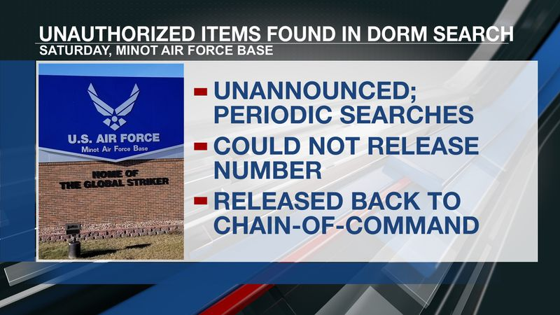 """unauthorized items"" were found during a dorm inspection"
