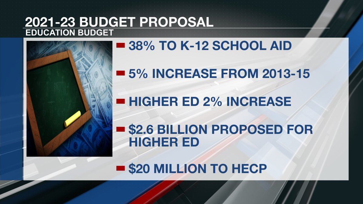State Education Budget Proposal