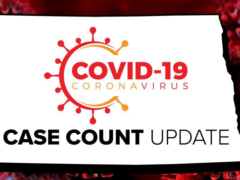 North Dakota COVID-19 case count update