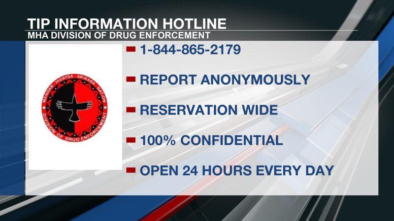 Drug Tip Information Hotline