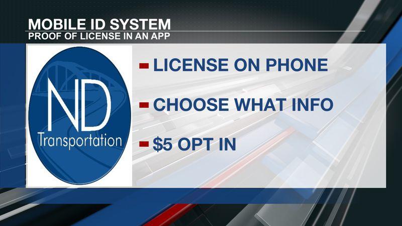 North Dakota mobile ID system