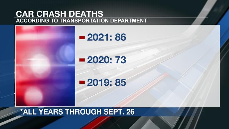 Crash statistics