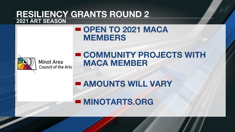 The Minot Area Council of the Arts said new members and community projects will be eligible for...